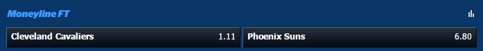 moneyline-nba-10bet