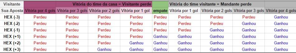 tabela-handicap-europeu-time-visitante