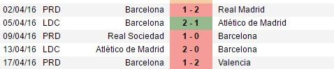 barcelona-sequencia