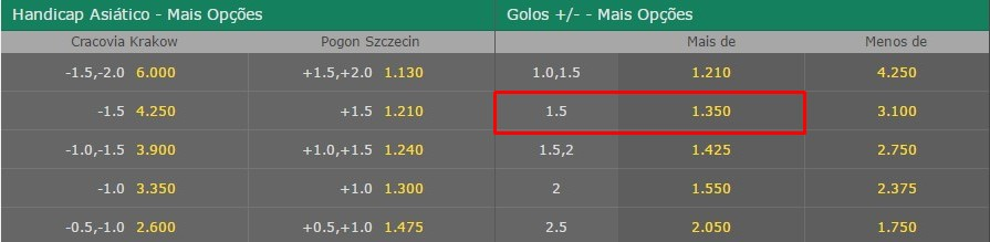 odds-da-estrategia-no-mercado-de-over-1-5-gols