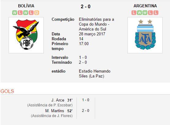 bolivia-e-argentina-eliminatorias-2017